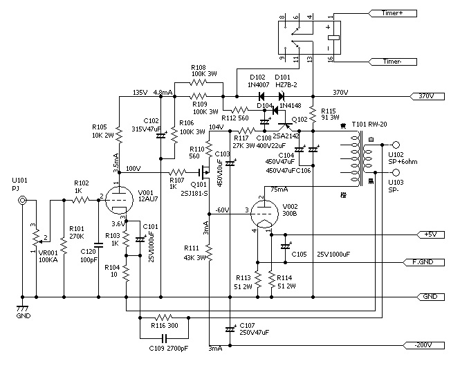 Softone Model8 Technical Description